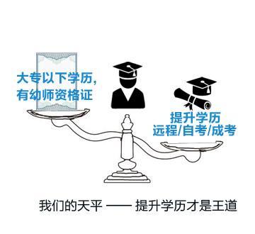 扬州成人高考报名条件
