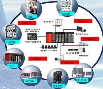 扬州大学电气自动化大专本科学历